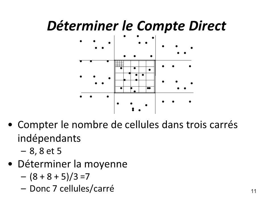 Déterminer le Compte Direct 11 Compter le nombre de cellules dans trois carrés indépendants –8, 8 et 5 Déterminer la moyenne –(8 + 8 + 5)/3 =7 –Donc 7 cellules/carré