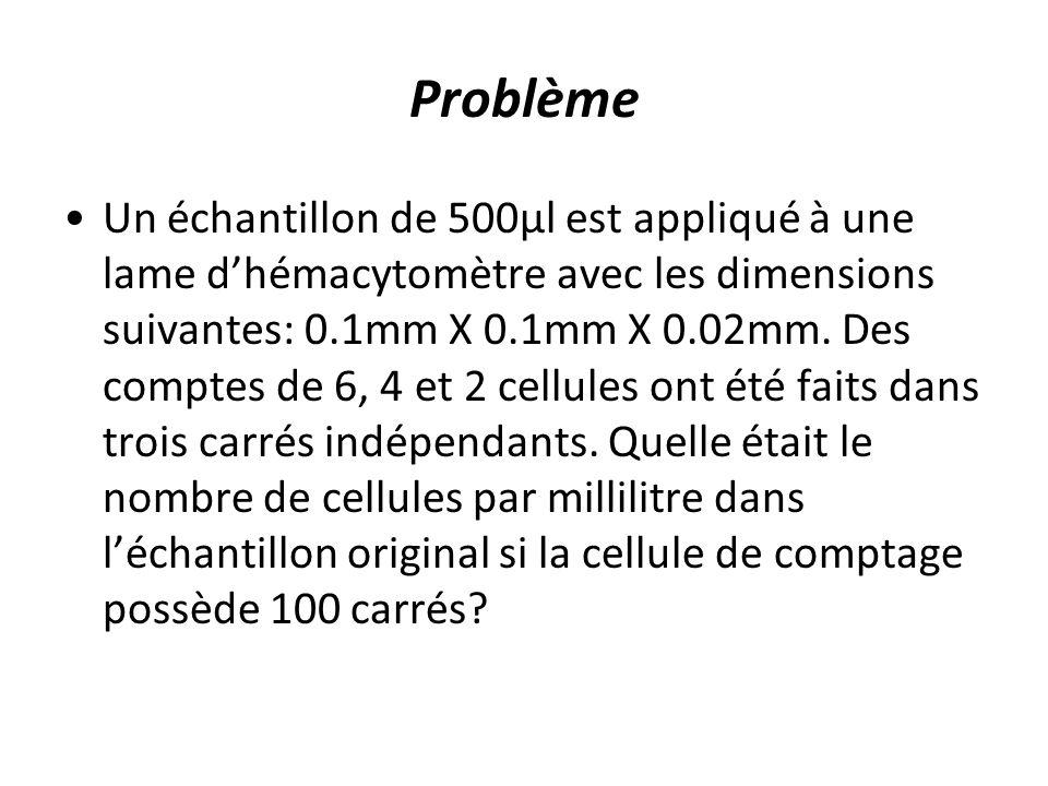 Problème Un échantillon de 500μl est appliqué à une lame dhémacytomètre avec les dimensions suivantes: 0.1mm X 0.1mm X 0.02mm. Des comptes de 6, 4 et