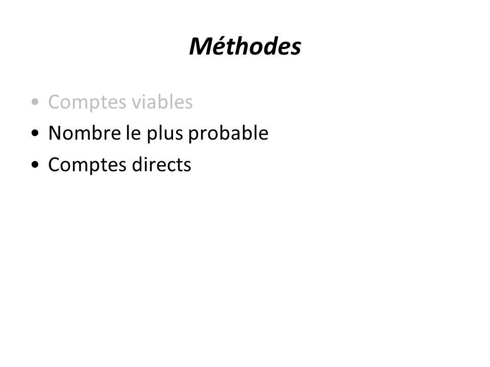 Méthodes Comptes viables Nombre le plus probable Comptes directs