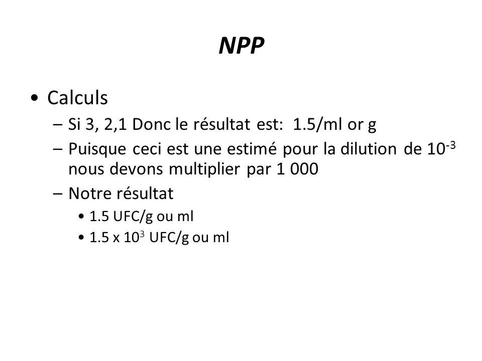 NPP Calculs –Si 3, 2,1 Donc le résultat est: 1.5/ml or g –Puisque ceci est une estimé pour la dilution de 10 -3 nous devons multiplier par 1 000 –Notre résultat 1.5 UFC/g ou ml 1.5 x 10 3 UFC/g ou ml