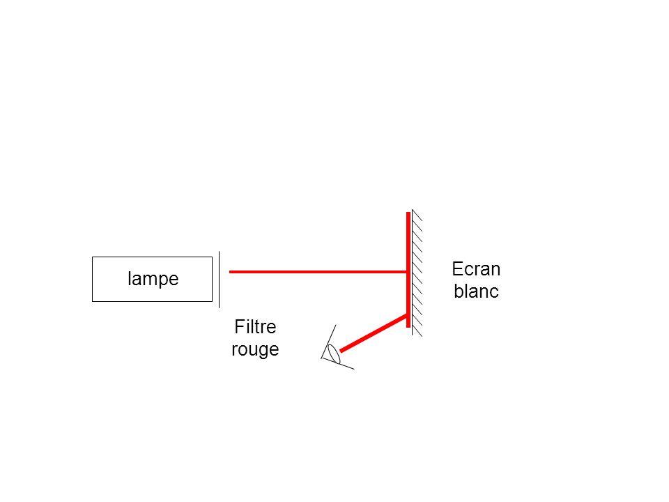 Filtre rouge lampe Ecran blanc