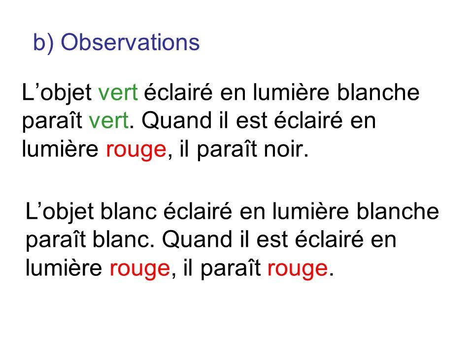 Lobjet vert éclairé en lumière blanche paraît vert. Quand il est éclairé en lumière rouge, il paraît noir. b) Observations Lobjet blanc éclairé en lum