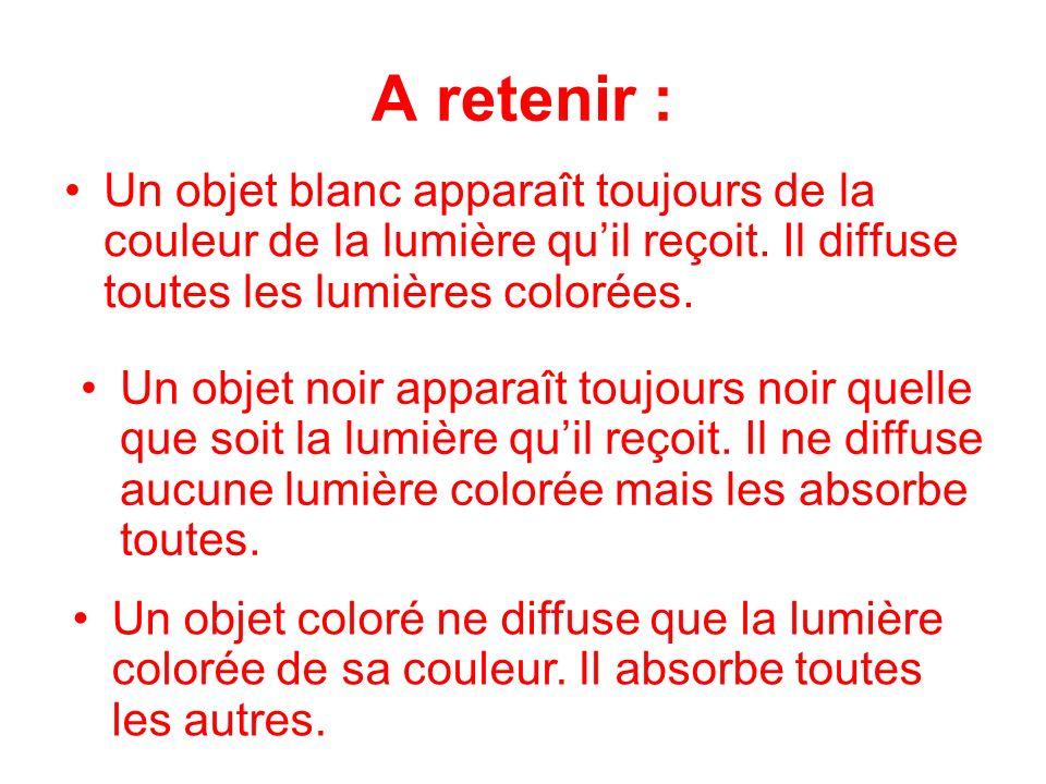 A retenir : Un objet blanc apparaît toujours de la couleur de la lumière quil reçoit. Il diffuse toutes les lumières colorées. Un objet noir apparaît