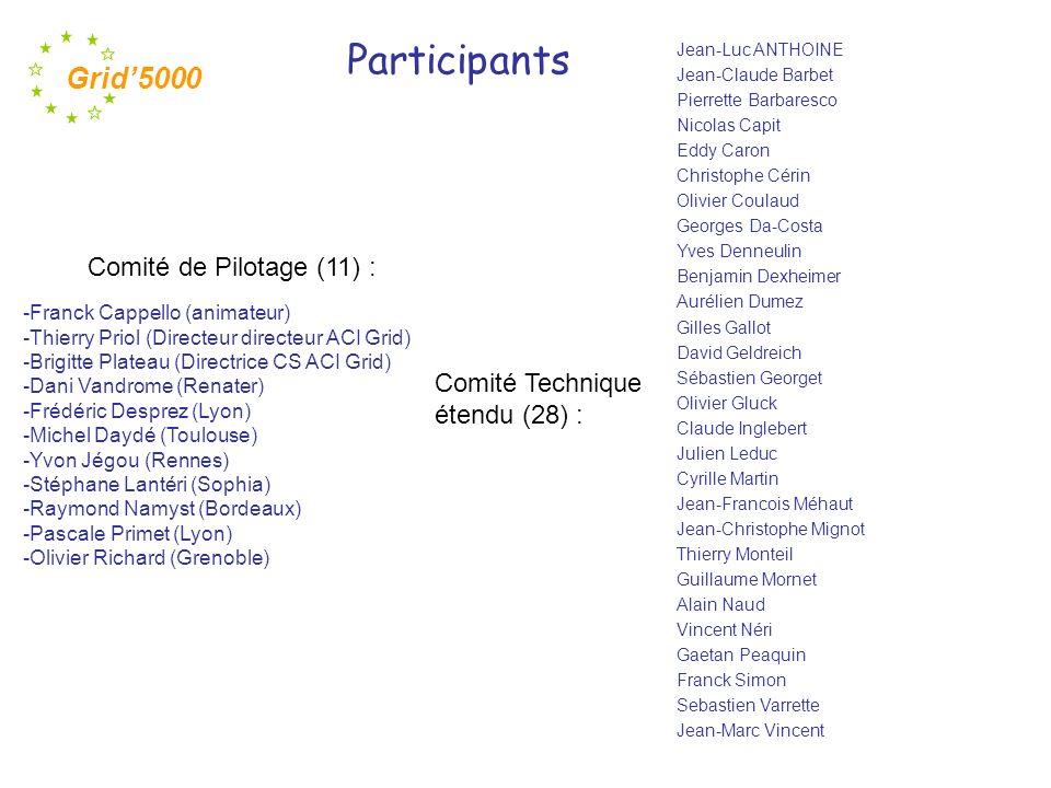 Grid5000 A) Financements 1) ACI Grid avec 2 appels Grid5000 2) ACI Masse de Données avec Grid eXplorer 3) Demandes locales (régions + départements) 4) Demandes INRIA 5) 2 AS CNRS (eGrid5000 et Programmation des Grilles) B) Gouvernance et communication 1)Un comité de pilotage + 1 comité technique 2)Des audioconférences fréquentes : 2 Comités de pilotage et 2 comités technique 3) Un Wiki avec tous les documents (wiki.grid5000.org) 4) Des réunions tel.