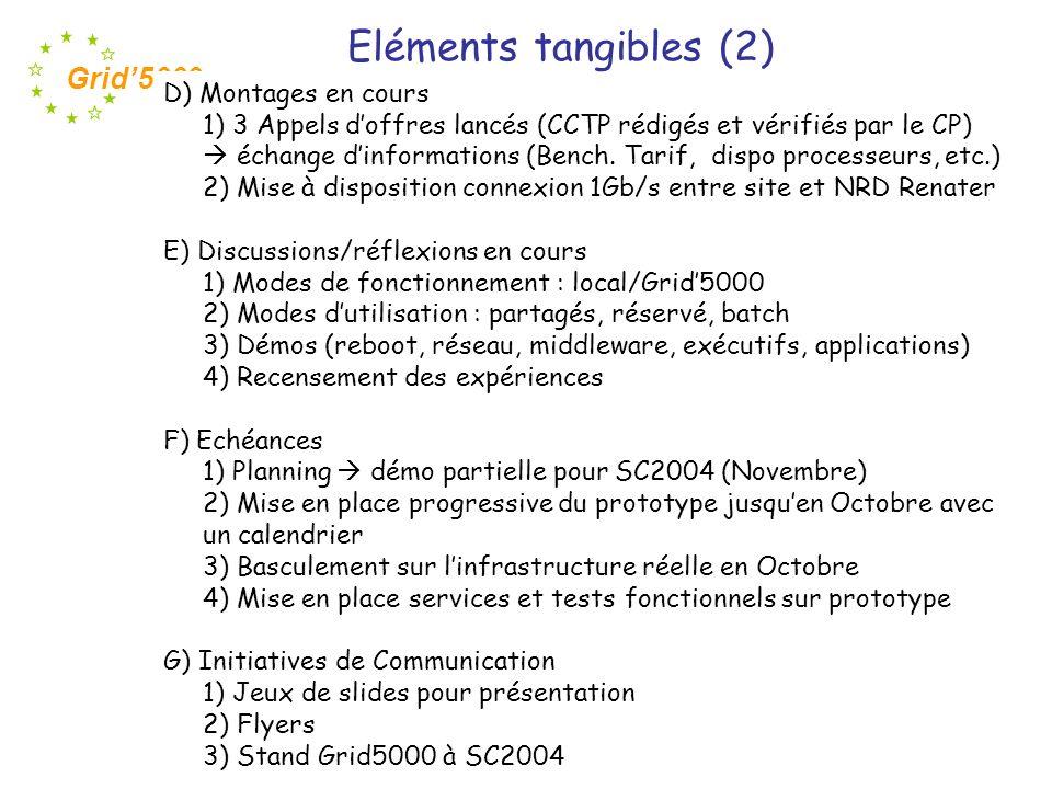 Grid5000 Financement 2003 0,6M ~0,4 ~0,35 ~0,5 ~0,3? ~0,5 ~3M de matériel Financements 2003