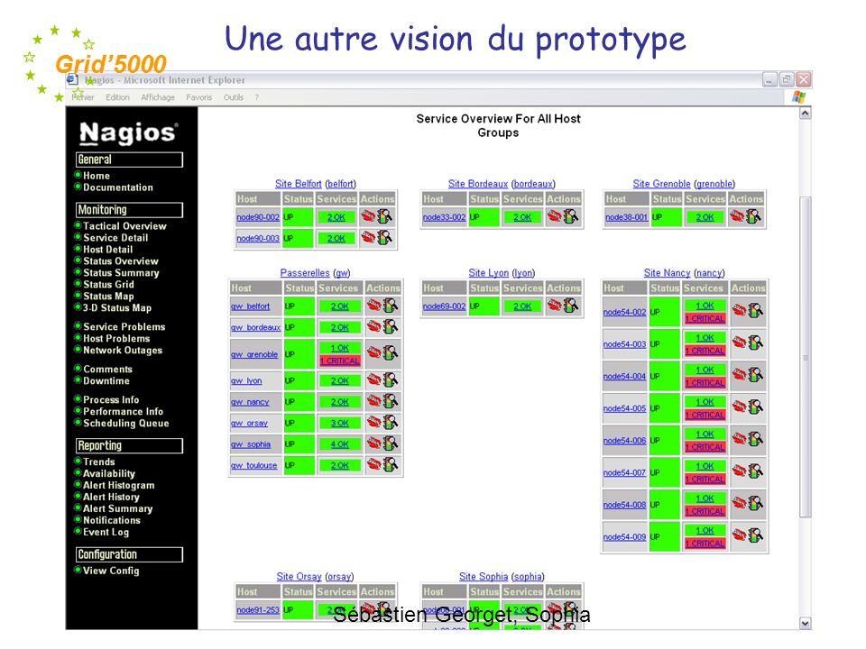 Grid5000 Comme un grand cluster de clusters –Pas de nécessité de gérer la sécurité (tous les ports sont ouverts entre ressources Grid5000 rsh, etc.