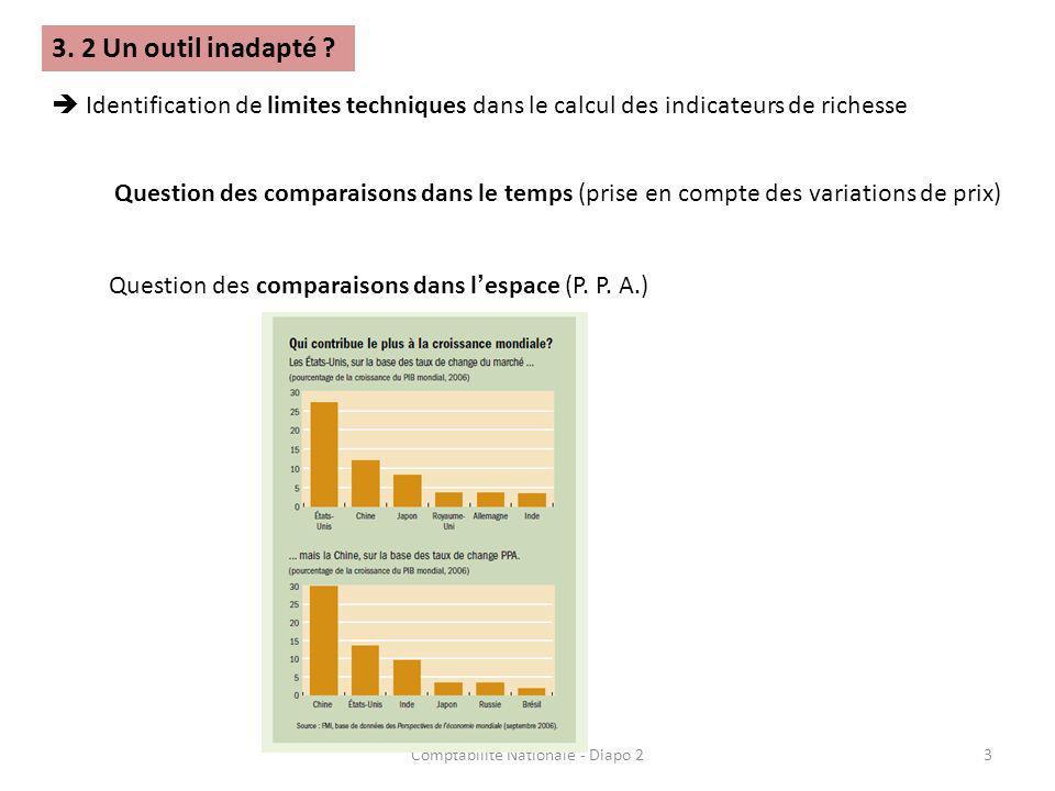 Double interrogation : 4Comptabilité Nationale - Diapo 2 - Les statistiques permettent-elles de comparer la situation de pays très éloignés .