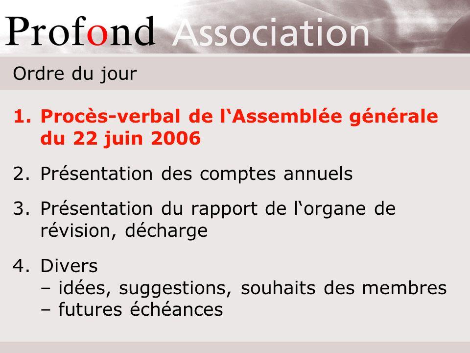 Contenu Assemblée Générale de Profond Association Confiance dans lEconomie Informations sur Profond Inst.