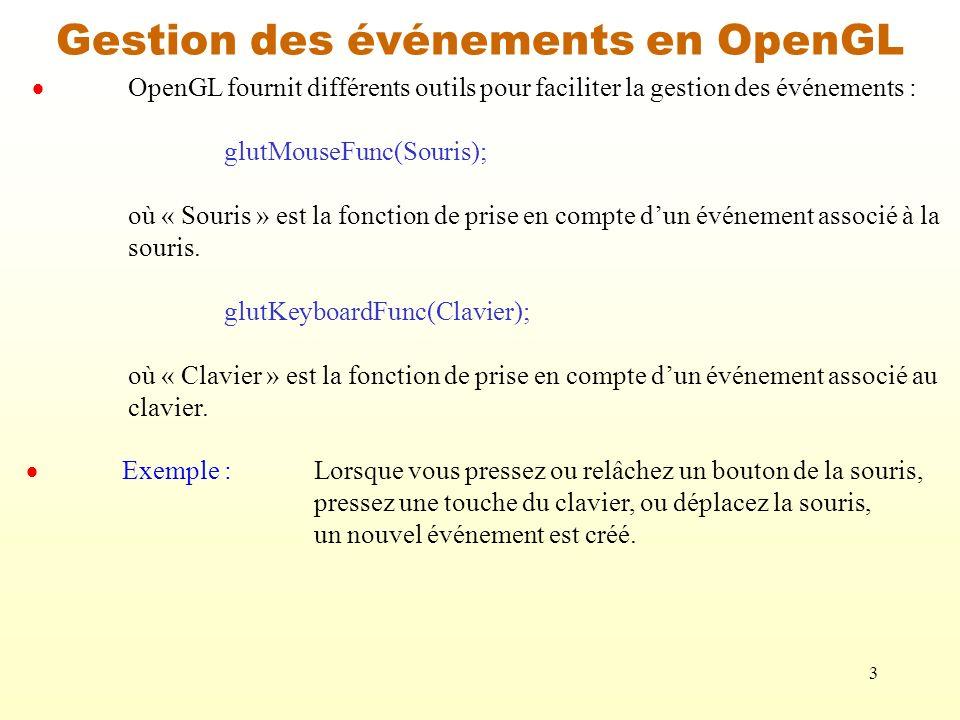 3 Gestion des événements en OpenGL OpenGL fournit différents outils pour faciliter la gestion des événements : glutMouseFunc(Souris); où « Souris » es