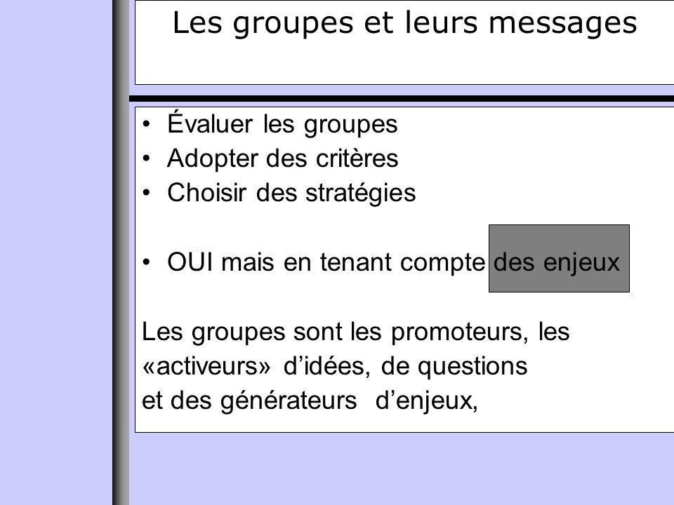 Les groupes et leurs messages Évaluer les groupes Adopter des critères Choisir des stratégies OUI mais en tenant compte des enjeux Les groupes sont les promoteurs, les «activeurs» didées, de questions et des générateurs denjeux,