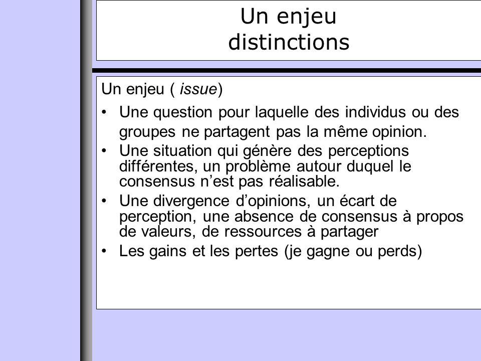 Un enjeu distinctions Un enjeu ( issue) Une question pour laquelle des individus ou des groupes ne partagent pas la même opinion.