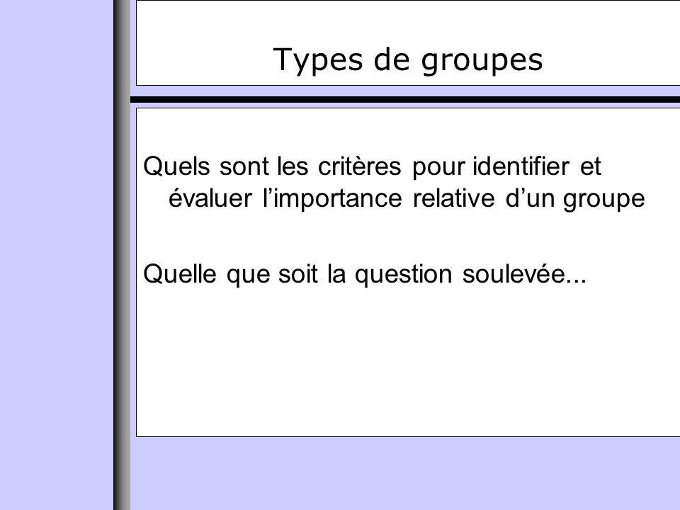 Types de groupes Quels sont les critères pour identifier et évaluer limportance relative dun groupe Quelle que soit la question soulevée...
