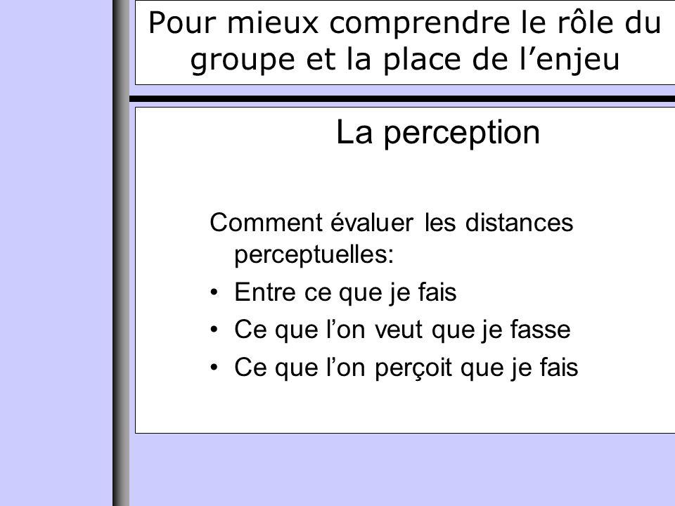 Pour mieux comprendre le rôle du groupe et la place de lenjeu La perception Comment évaluer les distances perceptuelles: Entre ce que je fais Ce que lon veut que je fasse Ce que lon perçoit que je fais