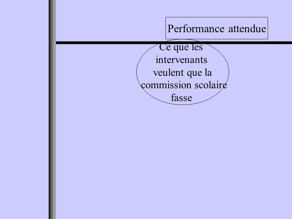 Ce que les intervenants veulent que la commission scolaire fasse Performance attendue