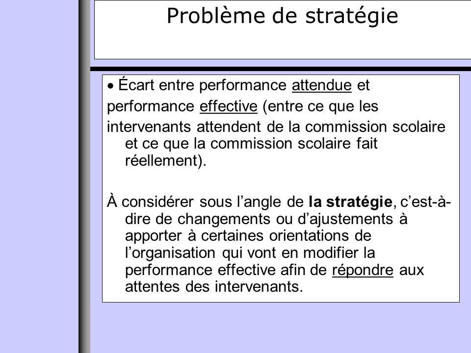 Problème de stratégie Écart entre performance attendue et performance effective (entre ce que les intervenants attendent de la commission scolaire et ce que la commission scolaire fait réellement).