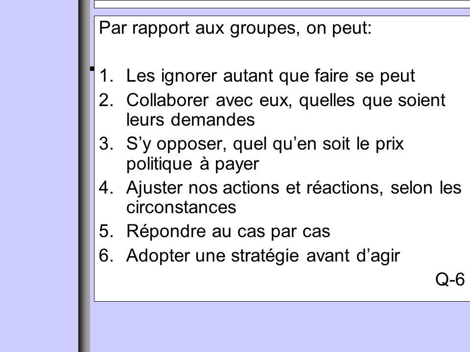 Comment agir avec les groupes .Partenariat, alliance, opposition….