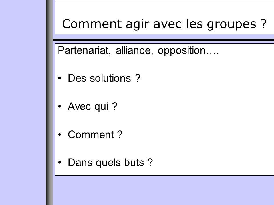 Comment agir avec les groupes . Partenariat, alliance, opposition….