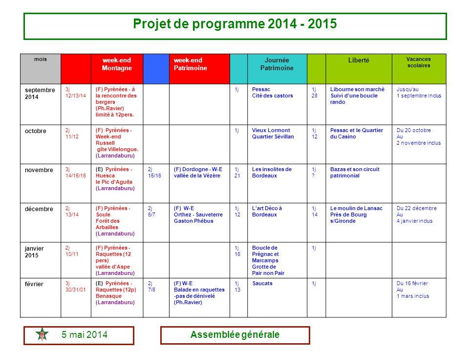 5 mai 2014Assemblée générale Projet de programme 2014 - 2015 mois week-end Montagne week-end Patrimoine Journée Patrimoine Liberté Vacances scolaires septembre 2014 3j 12/13/14 (F) Pyrénées - à la rencontre des bergers (Ph.Ravier) limité à 12pers.