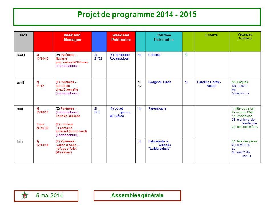 5 mai 2014Assemblée générale Projet de programme 2014 - 2015 mois week-end Montagne week-end Patrimoine Journée Patrimoine Liberté Vacances Scolaires mars 3j 13/14/15 (E) Pyrénées – Navarre parc naturel d Urbasa (Larrandaburu) 2j 21/22 (F) Dordogne Rocamadour 1jCadillac1j avril 2j 11/12 (F) Pyrénées - autour de chez Etxemaîté (Larrandaburu) 1j 12 Gorge du Ciron1jCaroline Goffre- Viaud 5/6 Pâques Du 20 avril Au 3 mai inclus mai 3j 15/16/17 1sem 26 au 30 (E) Pyrénées - (Larrandaburu) Torla et Ordessa (F) Lubéron - 1 semaine itinérant (lundi-vend) (Larrandaburu) 2j 9/10 (F) Lot et garone WE Nérac 1jParempuyre1- fête du travail 8- victoire 1945 14- Ascension 25- mai lundi de Pentecôte 31- fête des mères juin 3j 12/13/14 (F) Pyrénées – vallée d Aspe – refuge d Arlet (Ph Ravier) 1jEstuaire de la Gironde La Maréchale 21- fête des pères 6 juillet 2015 au 30 août 2015 inclus