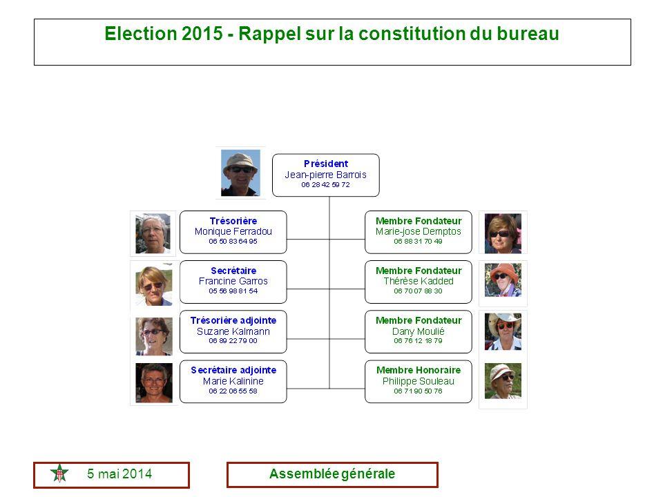 5 mai 2014Assemblée générale Election 2015 - Rappel sur la constitution du bureau