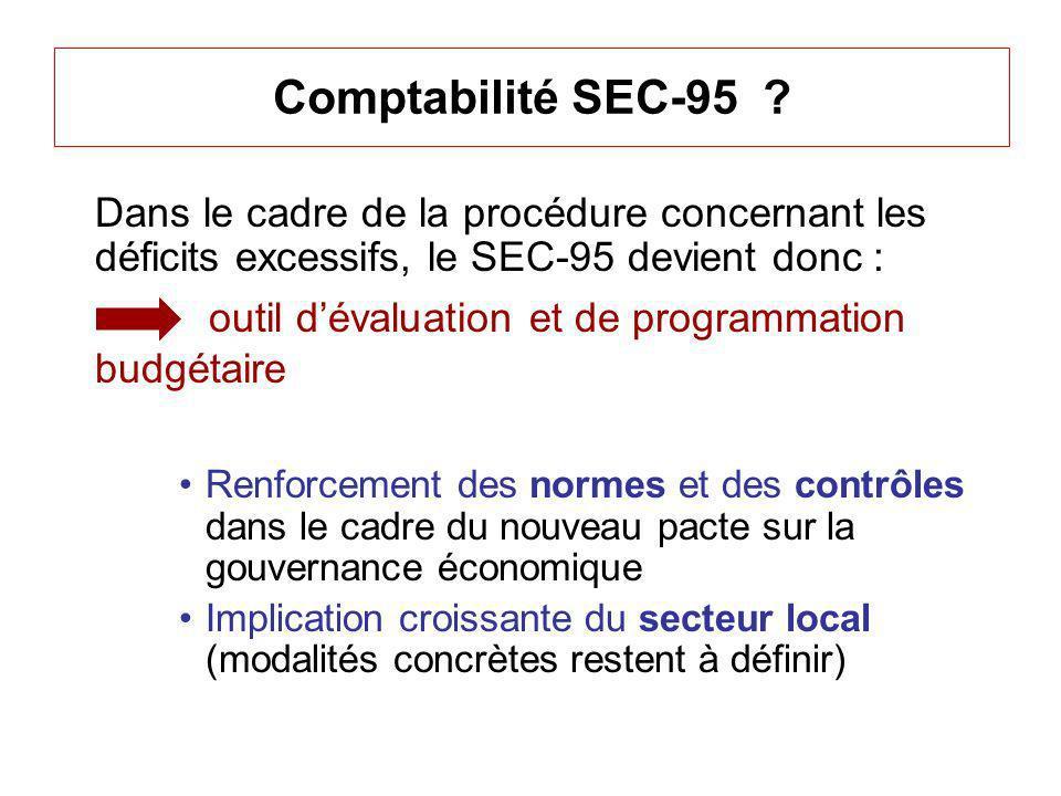 Comptabilité SEC-95 ? Dans le cadre de la procédure concernant les déficits excessifs, le SEC-95 devient donc : outil dévaluation et de programmation