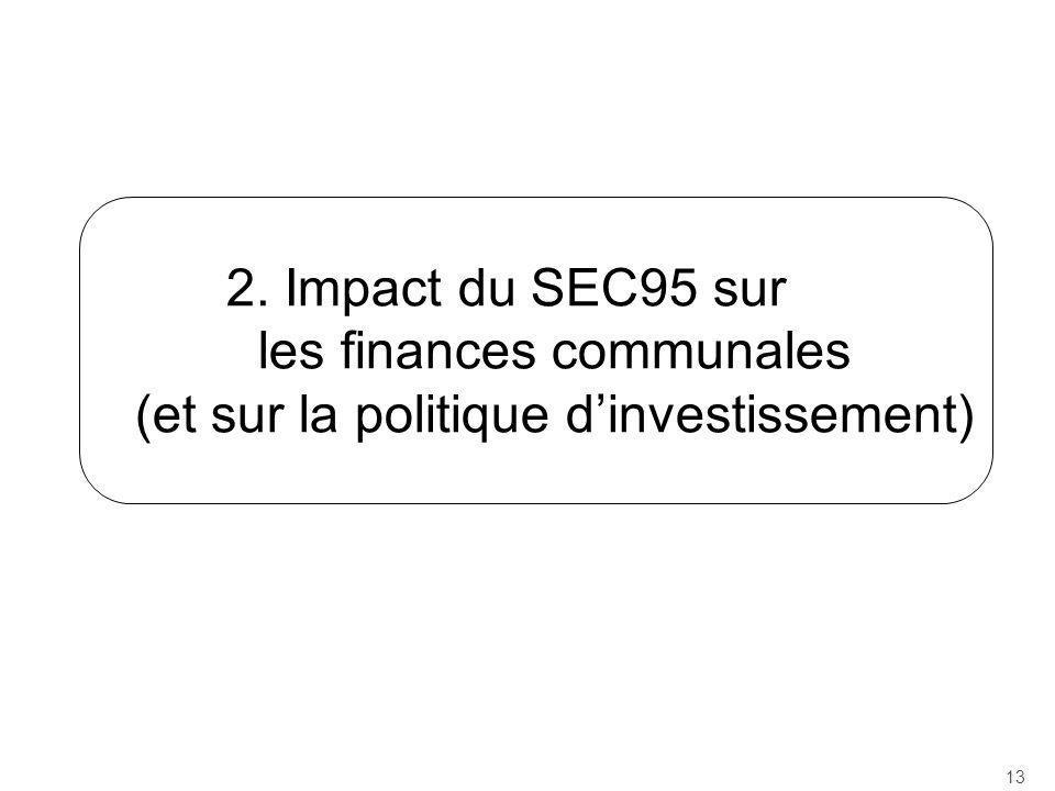 2. Impact du SEC95 sur les finances communales (et sur la politique dinvestissement) 13