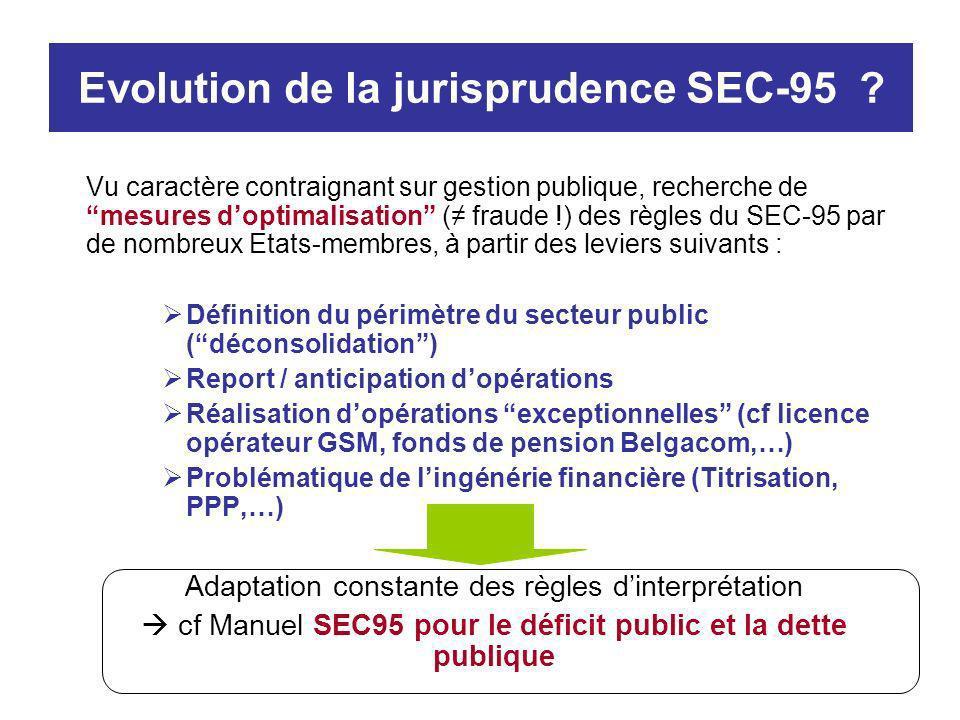 Evolution de la jurisprudence SEC-95 ? Vu caractère contraignant sur gestion publique, recherche de mesures doptimalisation ( fraude !) des règles du
