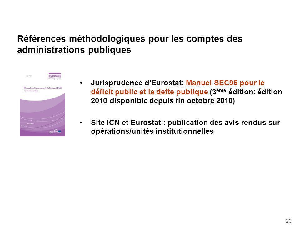 Références méthodologiques pour les comptes des administrations publiques Jurisprudence d'Eurostat: Manuel SEC95 pour le déficit public et la dette pu