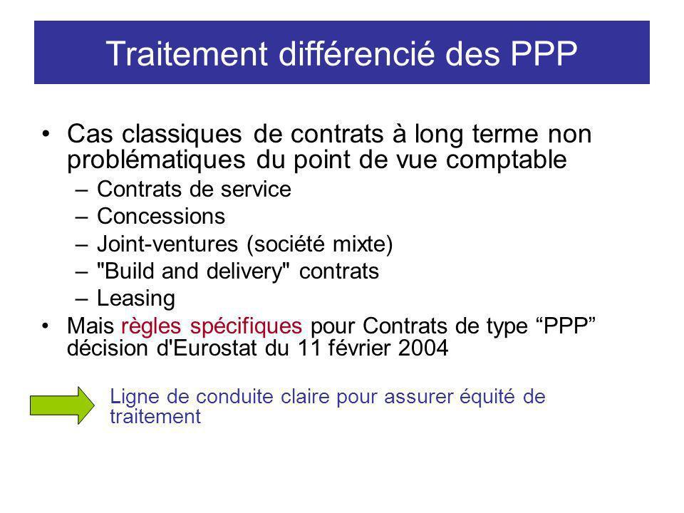 Traitement différencié des PPP Cas classiques de contrats à long terme non problématiques du point de vue comptable –Contrats de service –Concessions