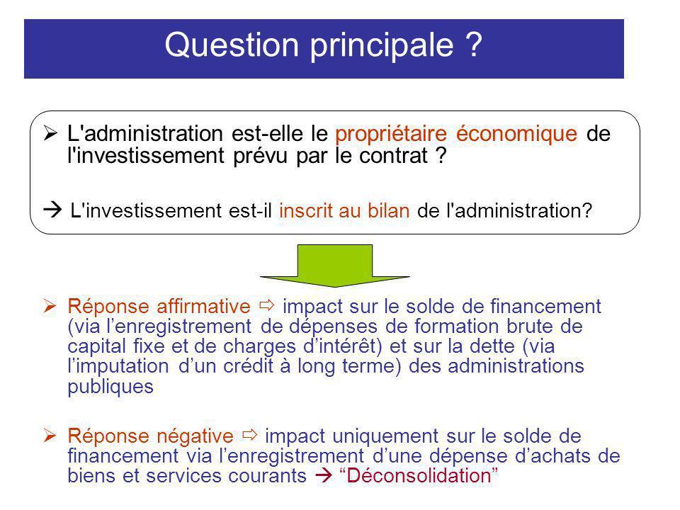 Question principale ? L'administration est-elle le propriétaire économique de l'investissement prévu par le contrat ? L'investissement est-il inscrit