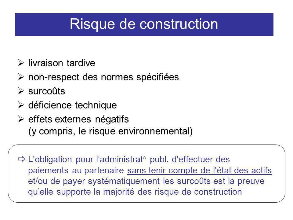 Risque de construction livraison tardive non-respect des normes spécifiées surcoûts déficience technique effets externes négatifs (y compris, le risque environnemental) L obligation pour ladministrat° publ.