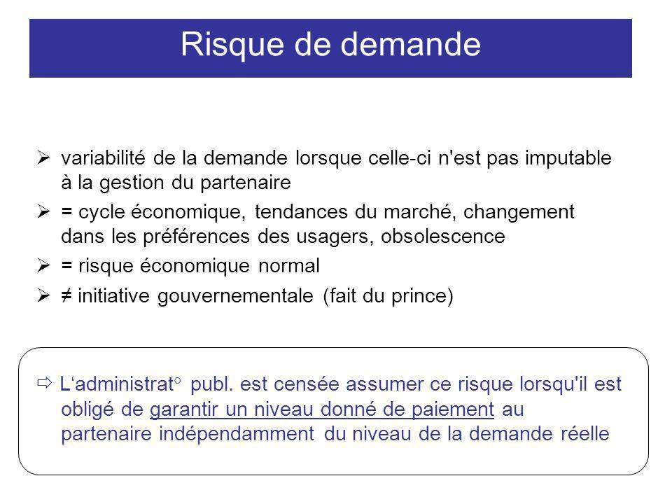 Risque de demande variabilité de la demande lorsque celle-ci n'est pas imputable à la gestion du partenaire = cycle économique, tendances du marché, c