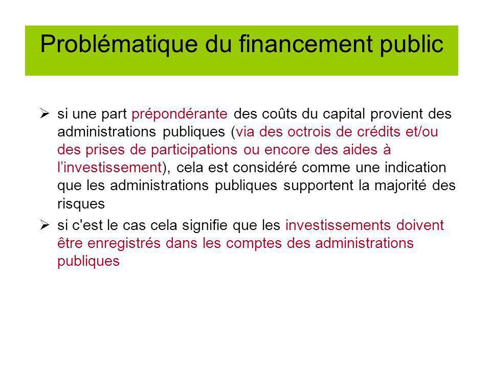 Problématique du financement public si une part prépondérante des coûts du capital provient des administrations publiques (via des octrois de crédits