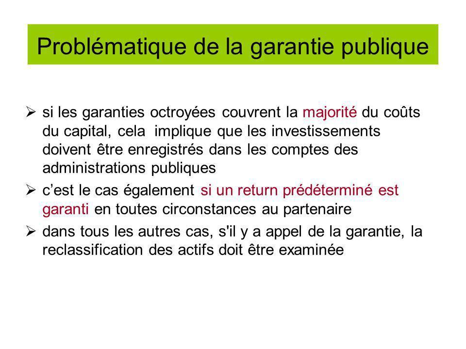 Problématique de la garantie publique si les garanties octroyées couvrent la majorité du coûts du capital, cela implique que les investissements doive