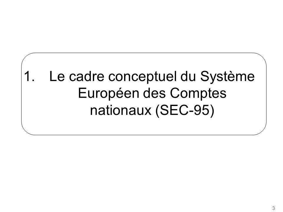 1.Le cadre conceptuel du Système Européen des Comptes nationaux (SEC-95) 3
