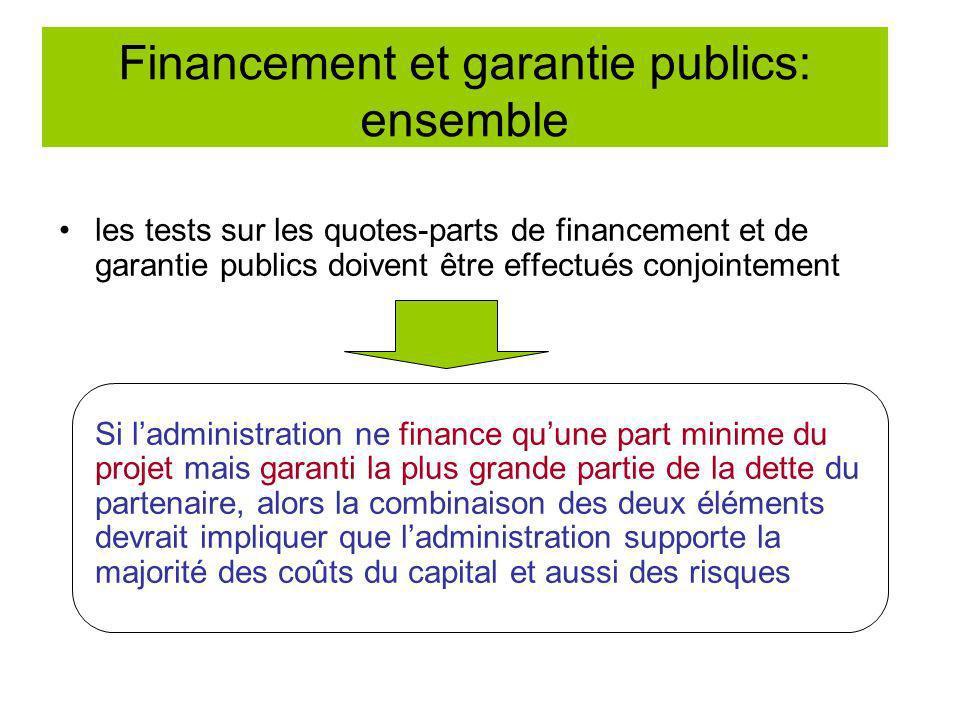 Financement et garantie publics: ensemble les tests sur les quotes-parts de financement et de garantie publics doivent être effectués conjointement Si