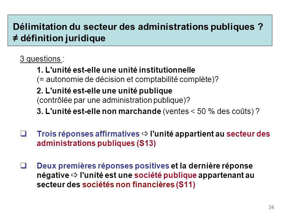 Délimitation du secteur des administrations publiques ? définition juridique 3 questions : 1. L'unité est-elle une unité institutionnelle (= autonomie