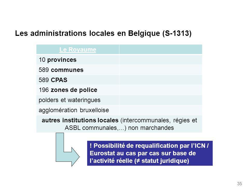 Les administrations locales en Belgique (S-1313) Le Royaume 10 provinces 589 communes 589 CPAS 196 zones de police polders et wateringues agglomératio