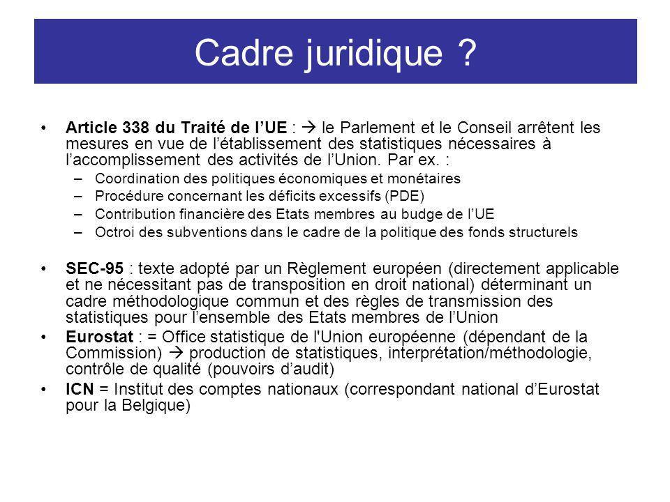 Cadre juridique ? Article 338 du Traité de lUE : le Parlement et le Conseil arrêtent les mesures en vue de létablissement des statistiques nécessaires