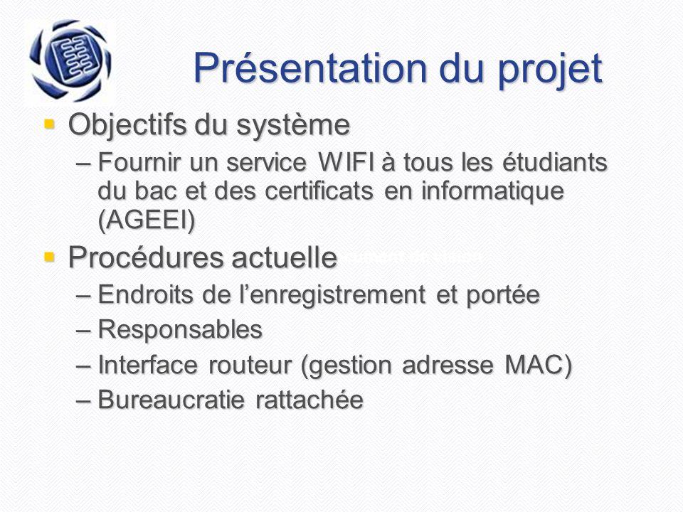 Projet AGEEI - Document de vision Présentation du projet Objectifs du système Objectifs du système –Fournir un service WIFI à tous les étudiants du bac et des certificats en informatique (AGEEI) Procédures actuelle Procédures actuelle –Endroits de lenregistrement et portée –Responsables –Interface routeur (gestion adresse MAC) –Bureaucratie rattachée