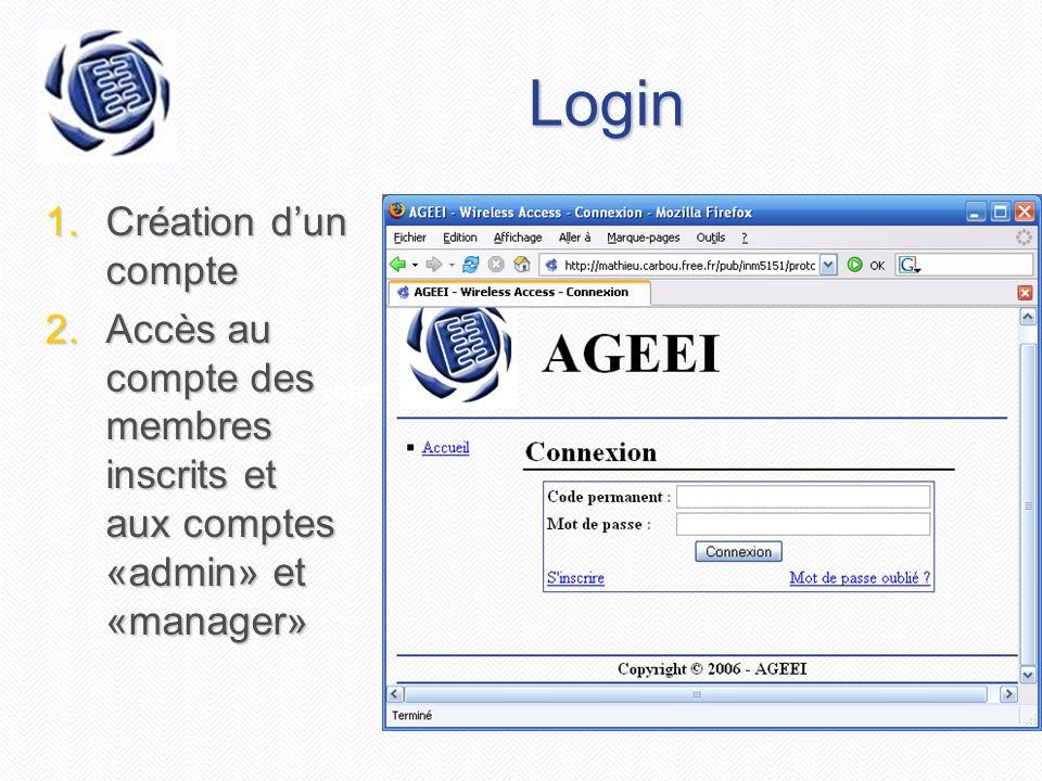 Projet AGEEI - Document de vision Login 1.Création dun compte 2.Accès au compte des membres inscrits et aux comptes «admin» et «manager»