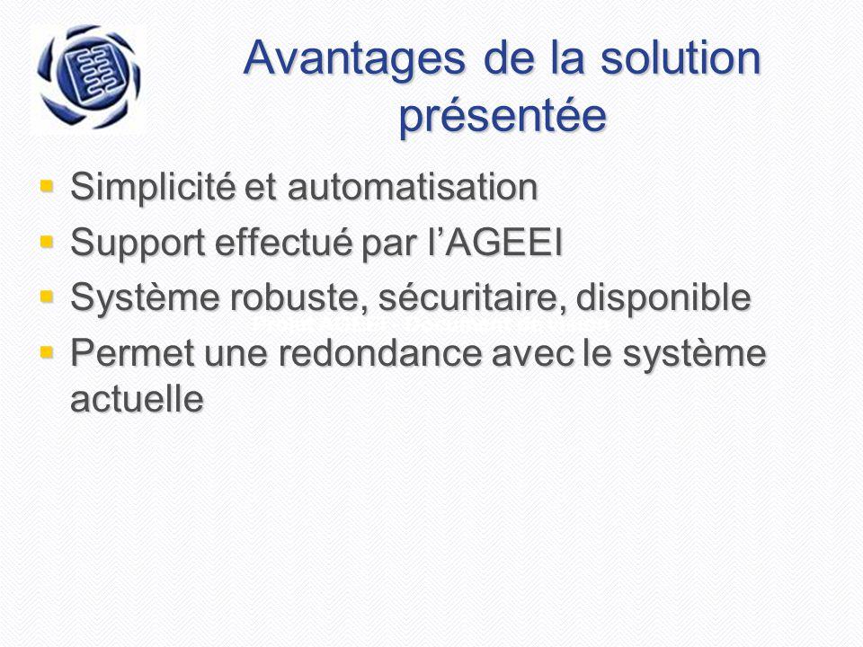 Projet AGEEI - Document de vision Avantages de la solution présentée Simplicité et automatisation Simplicité et automatisation Support effectué par lA