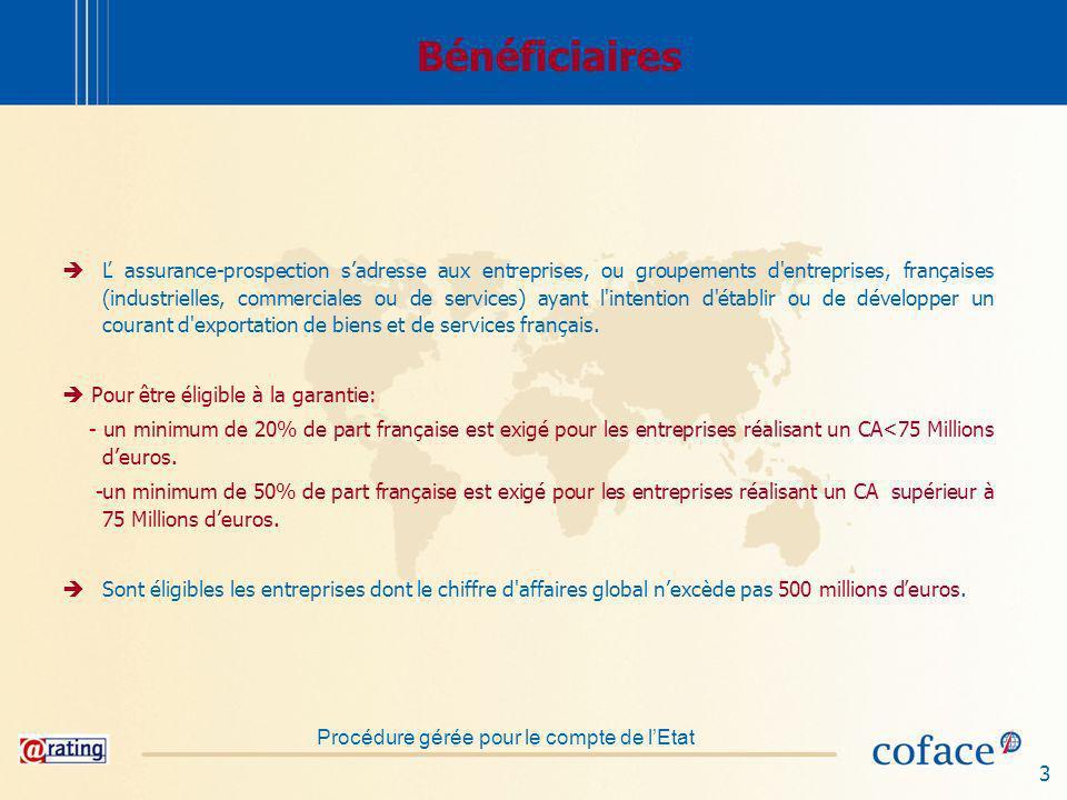 14 Soutien de trésorerie Avance sur indemnité (50% de la QG) Entreprises avec CAG < 1,5 M sans limitation pour les entreprises innovantes Choix à la signature du contrat pour toute la durée.