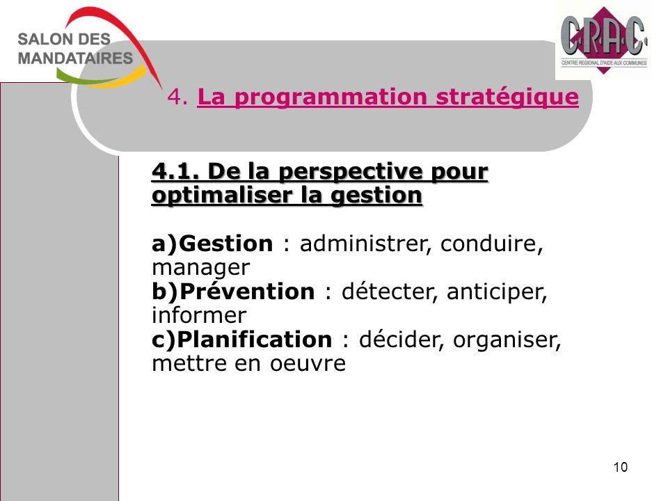 4. La programmation stratégique 4.1. De la perspective pour optimaliser la gestion a)Gestion : administrer, conduire, manager b)Prévention : détecter,