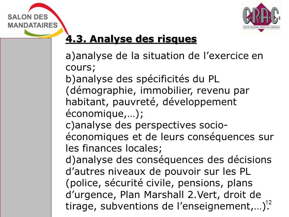 4.3. Analyse des risques a)analyse de la situation de lexercice en cours; b)analyse des spécificités du PL (démographie, immobilier, revenu par habita
