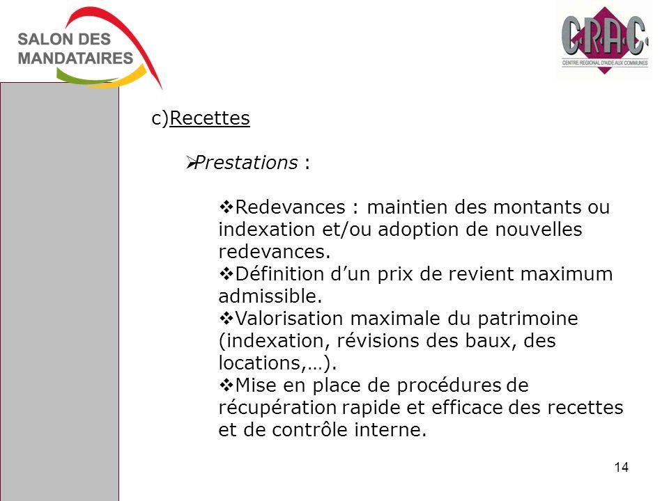 c)Recettes Prestations : Redevances : maintien des montants ou indexation et/ou adoption de nouvelles redevances. Définition dun prix de revient maxim