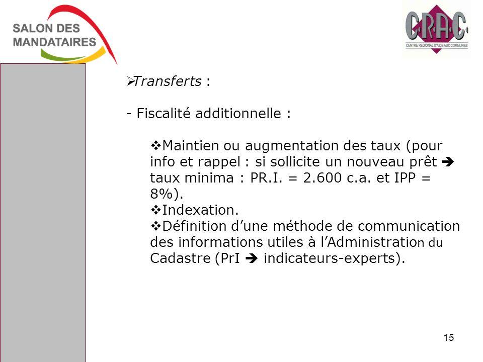 Transferts : - Fiscalité additionnelle : Maintien ou augmentation des taux (pour info et rappel : si sollicite un nouveau prêt taux minima : PR.I. = 2