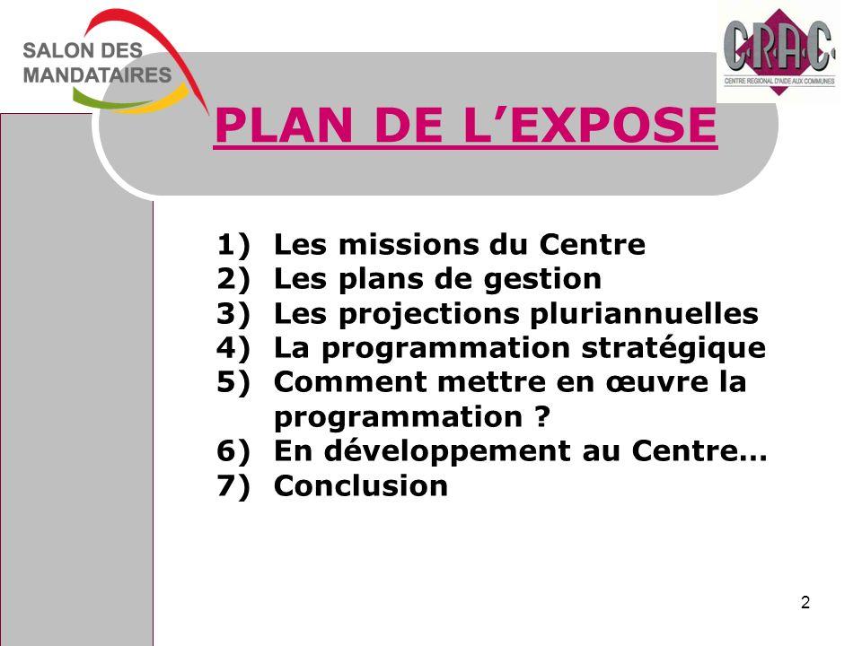 PLAN DE LEXPOSE 1)Les missions du Centre 2)Les plans de gestion 3)Les projections pluriannuelles 4)La programmation stratégique 5)Comment mettre en œu
