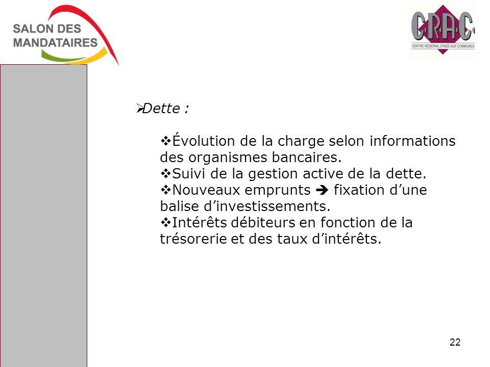 Dette : Évolution de la charge selon informations des organismes bancaires. Suivi de la gestion active de la dette. Nouveaux emprunts fixation dune ba