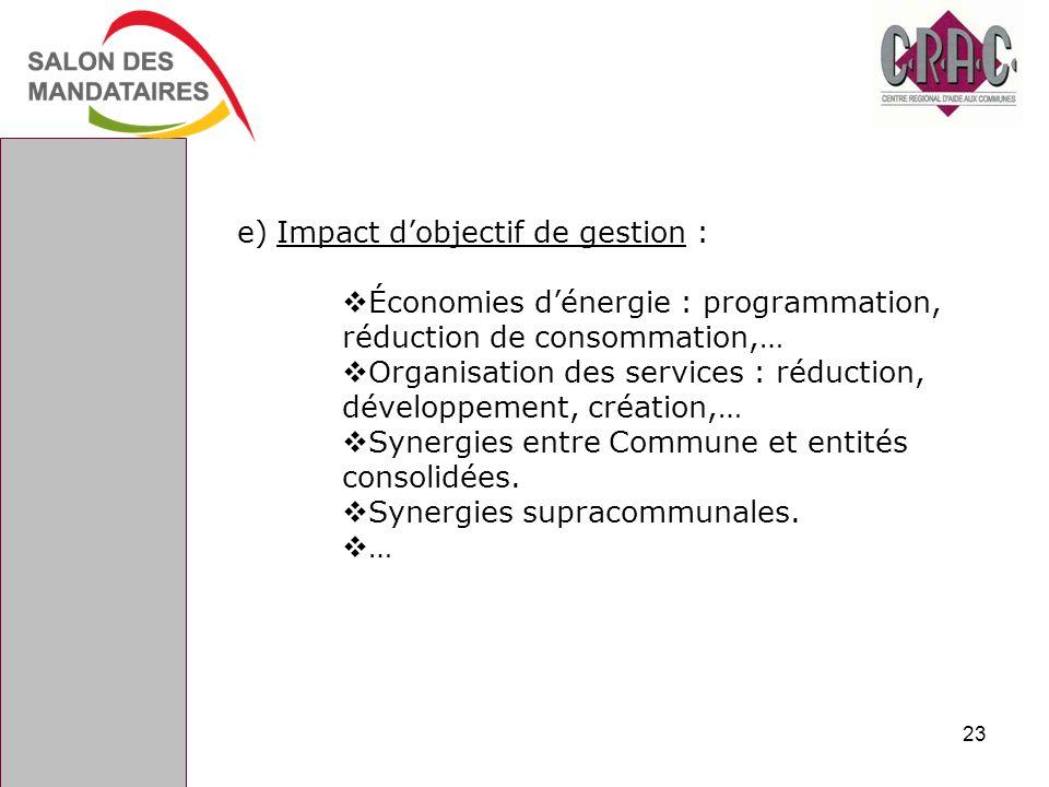 e)Impact dobjectif de gestion : Économies dénergie : programmation, réduction de consommation,… Organisation des services : réduction, développement,